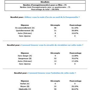 consultation-2016-analyse-quantitative